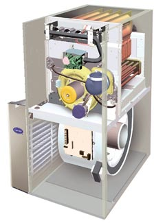 Forced Air Gas Furnace Service